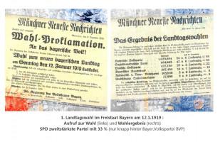 Landtagswahl in Bayern 1919